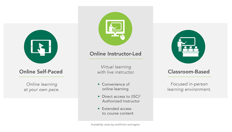 expert instructor-led classes and online convenience